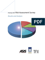 Asis Risk Assessment Survey