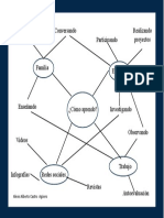 castro alexis  arala.pdf
