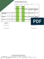 2. PDCA Indikator Kinerja Perkesmas