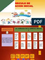 Presentacion Trabajo Meylin Anzoateguia