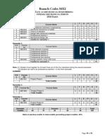 M.Tech-Curriculum-2018.pdf