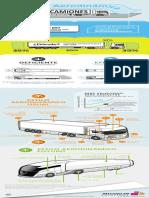 Michelins Fleetstreet Infog14 Aerodynamics Es