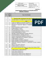 Ntpc Empanld Hosp List