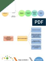 Metodología de La Investigación Científica-5