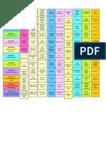 Perrys-Tabing.pdf