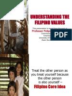 Understanding the Fil Values