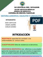 Linfangitis y Celulitis