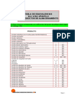 Tabla de equivalencias CEA de productos de almacenamiento.pdf