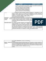 Actividad 4 M3_modelo derecho bancario