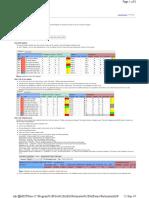 Pertmaster Risk Register