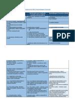 Programa Aprendizagens Essenciais PDF
