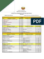 Lista de precedência - Hidráulica