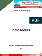 Indicadores Supervision