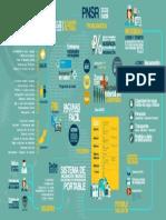 Infografia PNSR - Silvia Hoyos - Adriana Kurmen