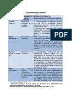 Pensamiento grecoromano.pdf