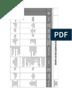 Plan de Puntos de Inspeccion de Calidad- Municipalidad de Pachacamac