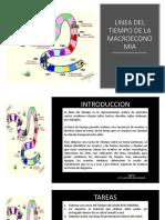 LINEA DEL TIEMPO DE LA MACROECONOMIA.pdf