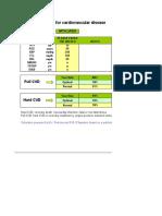 cardio30yr_risk_lipids.xls
