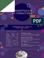 Administracio de operaciones