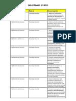OBJETIVOS 1º BTO.pdf