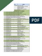 Calon peserta PPG 2020 blm kumpul berkas.xlsx