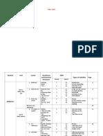 planificare_lb_engleza_cl1.doc