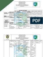 FORMATO PLANES DE AULA NATURALES  3º SANDRA.docx