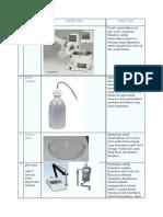 Alat Kimia 2 Print