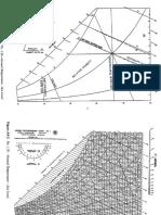 DiagramPsychrometric-Lengkap