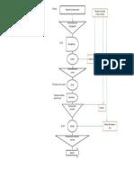 FLUJOGRAMA del proceso de produccion.pptx