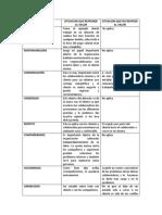 valores organizacionales..docx