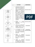 1 procedimiento cotizacion