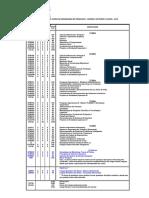 Matriz Curricular 2019 - Engenharia de Produção (Instituto Mauá)