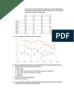 La Hoja de Cálculo Que Aparece a Continuación Ofrece Datos de La Economía Estadunidense