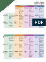 Scope +Sequence A2 bundle1.pdf