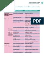 Proyecciones_radiologicas