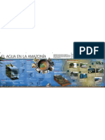 Agua_Amazonas