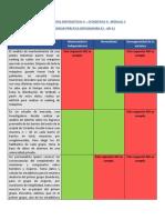 Herramientas Matemáticas v - Estadística II - Módulo 3 - Actividad Práctica Integradora 03 - API 03