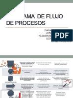 Diagrama Flujo de Procesos