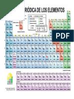 tabla_periodica-color 2.pdf