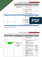 RPT DLP SC YEAR 2 (1).doc