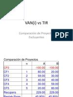 VAN(i)_vs_TIR