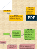 API 3 Derecho Procesal Civil II Pedro Rueda CAU Orán