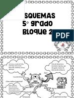 2 mapas mentales  QUINTO AÑO bloque 2.pdf