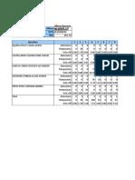 Reporte Produccion Totalpack Norte 170