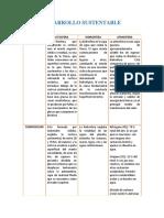 310954477-Cuadro-de-Diferenciacion-ATMOSFERA-LITOSFERA-E-HIDROSFERA.docx