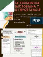 resistencia microbiana - esquema