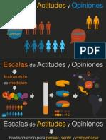 ESCALA DE ACTITUDES Y OPINIONES.pptx