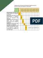 Cronograma de Actividades Para El Proyecto de Residuos Orgánicos Para La Creación de Un Centro de Compost en Cerro Azul