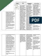 Cuadro-Comparativo-Constructivismo.docx